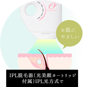 IPL脱毛器(光美顔カートリッジ付属)IPL光方式で